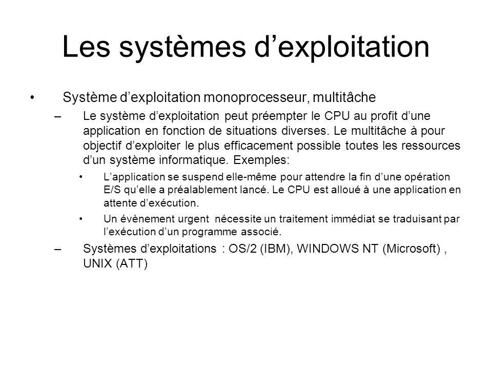 Les systèmes d'exploitation Système d'exploitation monoprocesseur, multitâche –Le système d'exploitation peut préempter le CPU au profit d'une applica