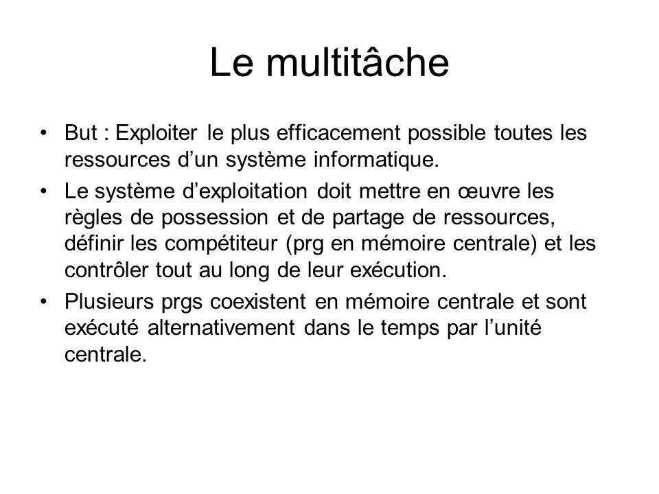 Le multitâche But : Exploiter le plus efficacement possible toutes les ressources d'un système informatique. Le système d'exploitation doit mettre en