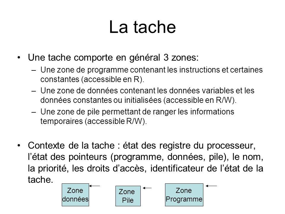 La tache Une tache comporte en général 3 zones: –Une zone de programme contenant les instructions et certaines constantes (accessible en R). –Une zone