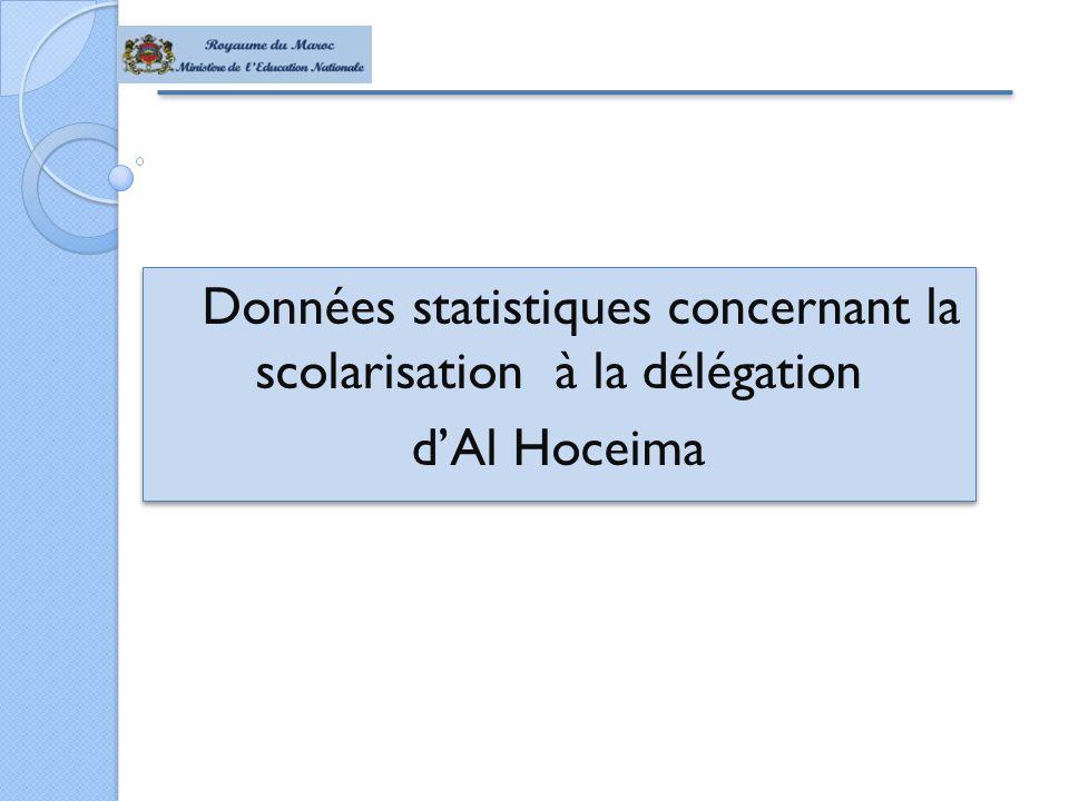 Données statistiques concernant la scolarisation à la délégation d'Al Hoceima Données statistiques concernant la scolarisation à la délégation d'Al Hoceima