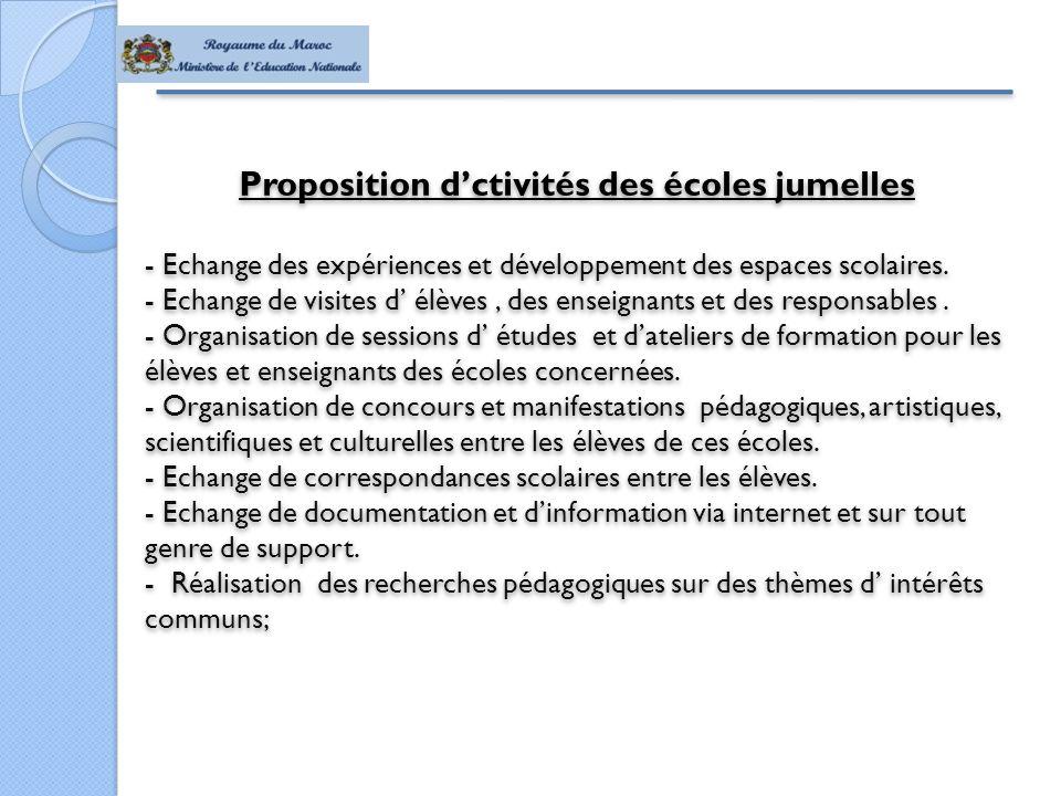 Proposition d'ctivités des écoles jumelles - Echange des expériences et développement des espaces scolaires.