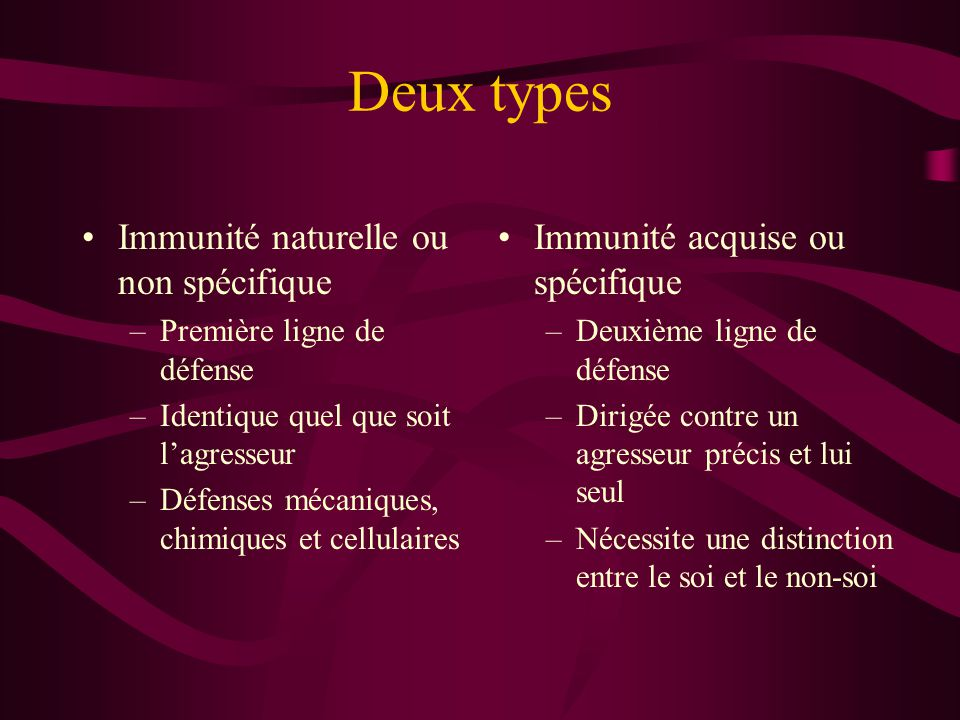 Calendrier des vaccinations Vaccins bactériens –Vivants atténués: BCG(tuberculose) –Tués : coqueluche, typhoïde, choléra –Anatoxines: diphtérie, tétanos –Polysaccharides: méningocoques A+C, pneumocoques Vaccins virauxVaccins viraux: –Vivants atténués: poliomyélite (buccal), rubéole, rougeole, oreillons, fièvre jaune, variole –Inactivés complets: grippe, poliomyélite (injectable), rage –Inactivés à fraction antigénique: hépatite B