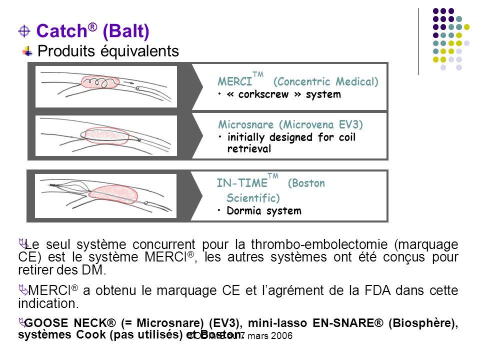 CODIMS du 7 mars 2006 Catch ® (Balt) Produits équivalents MERCI TM (Concentric Medical) « corkscrew » system IN-TIME TM (Boston Scientific) Dormia system Microsnare (Microvena EV3) initially designed for coil retrieval  Le seul système concurrent pour la thrombo-embolectomie (marquage CE) est le système MERCI ®, les autres systèmes ont été conçus pour retirer des DM.