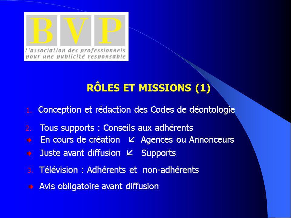 1. Conception et rédaction des Codes de déontologie RÔLES ET MISSIONS (1) 2.