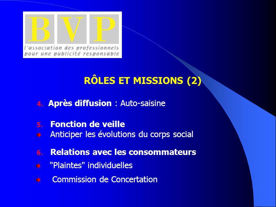 5. Fonction de veille Anticiper les évolutions du corps social 6.