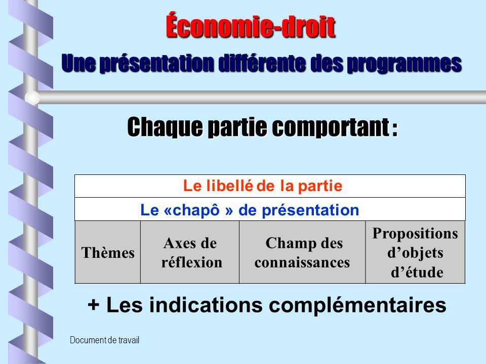 Document de travail Économie-droit Une présentation différente des programmes Économie-droit Une présentation différente des programmes Chaque partie
