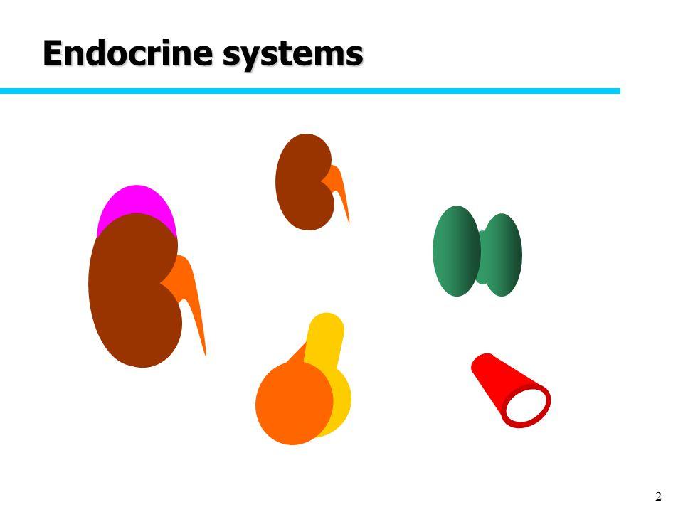 3 Neuro-endocrine system