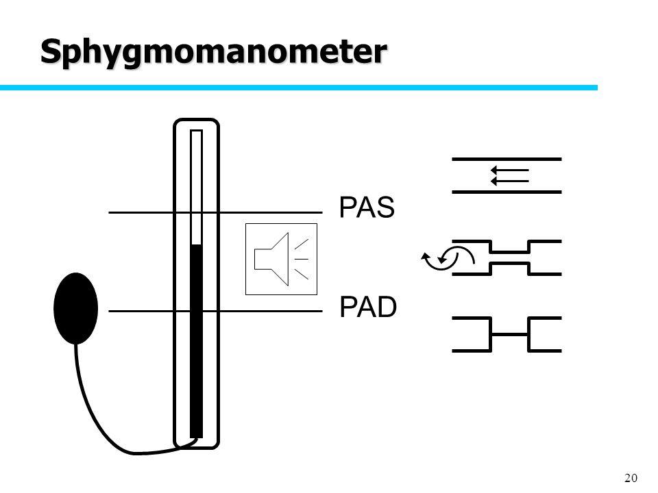20 Sphygmomanometer PAS PAD