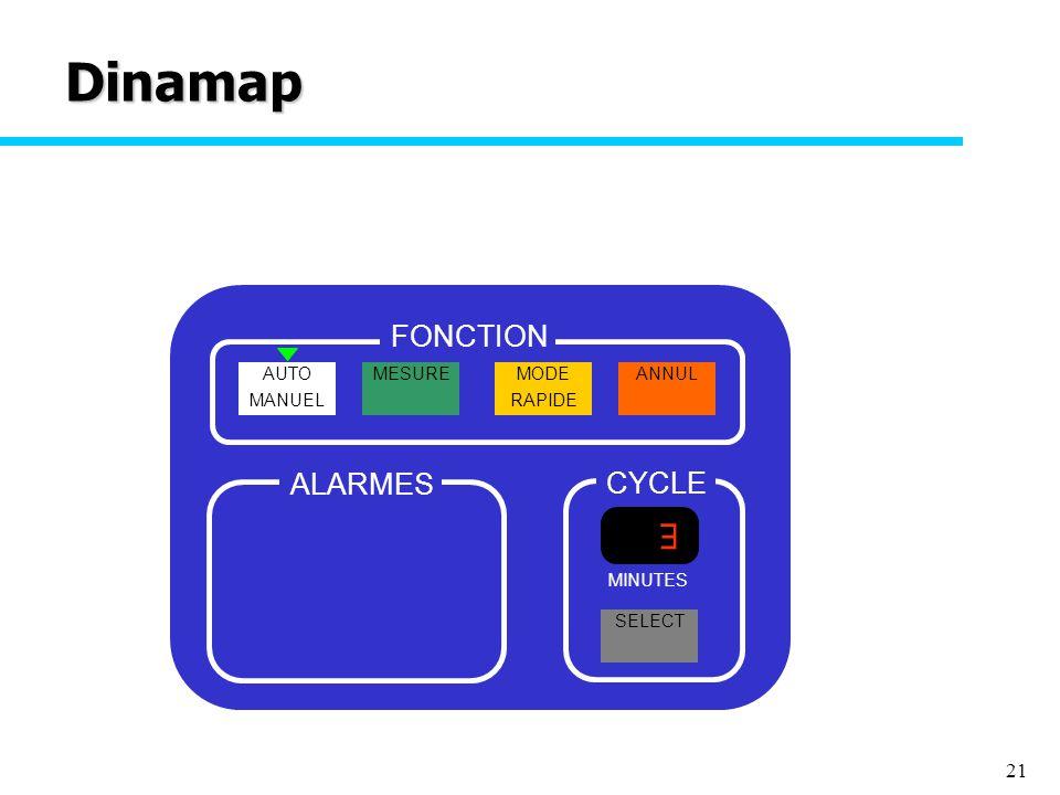 21 Dinamap FONCTION ALARMES CYCLE MINUTES AUTO MANUEL MESUREMODE RAPIDE ANNUL SELECT E