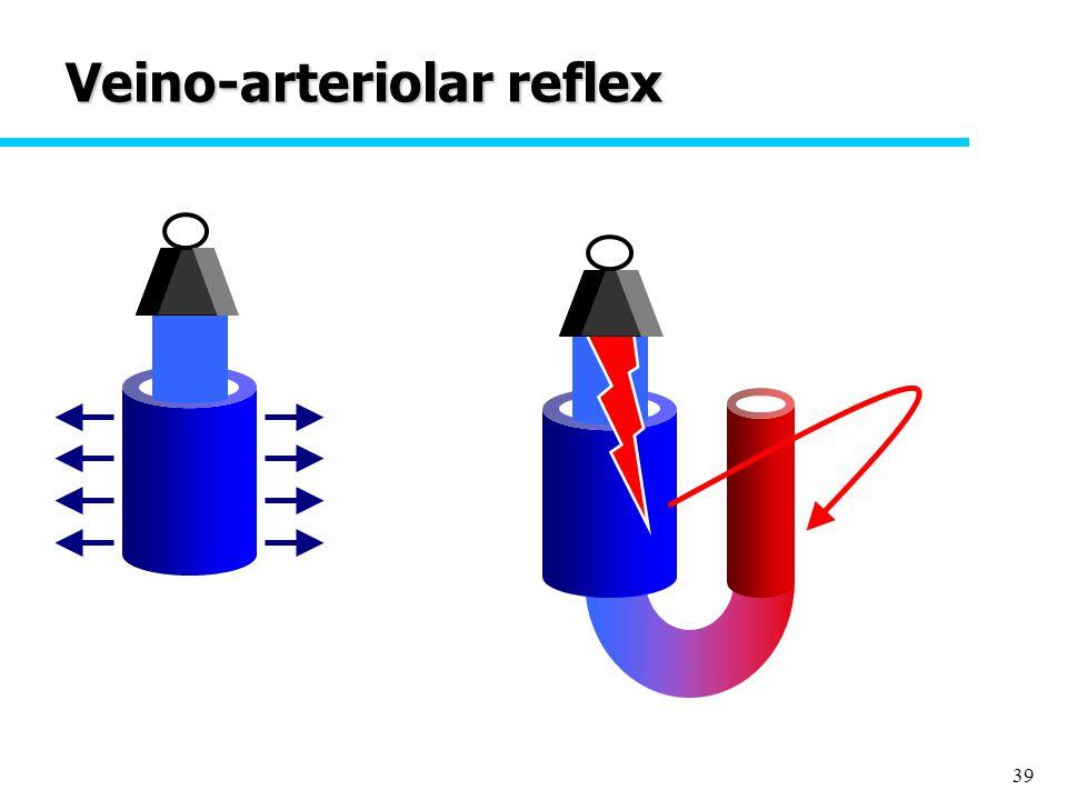 39 Veino-arteriolar reflex