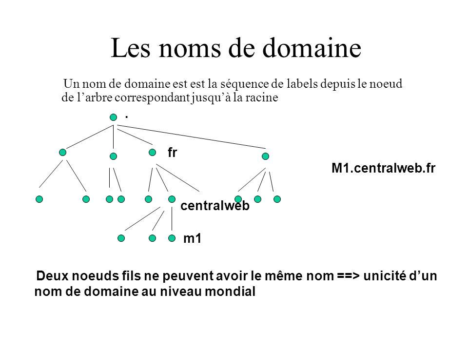 Les noms de domaine Un nom de domaine est est la séquence de labels depuis le noeud de l'arbre correspondant jusqu'à la racine fr centralweb.