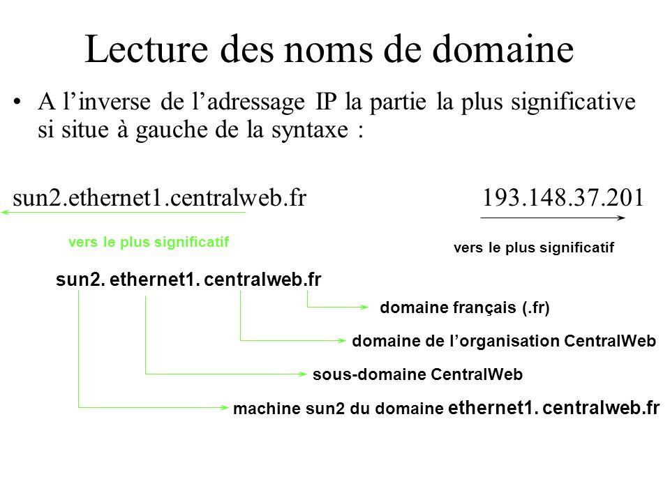 Lecture des noms de domaine A l'inverse de l'adressage IP la partie la plus significative si situe à gauche de la syntaxe : sun2.ethernet1.centralweb.fr 193.148.37.201 vers le plus significatif sun2.