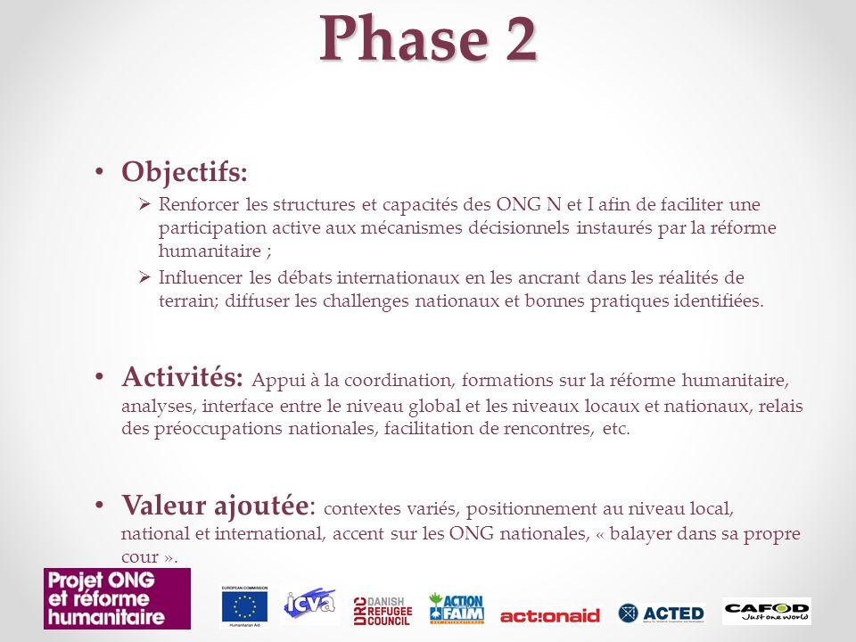 Phase 2 Objectifs:  Renforcer les structures et capacités des ONG N et I afin de faciliter une participation active aux mécanismes décisionnels instaurés par la réforme humanitaire ;  Influencer les débats internationaux en les ancrant dans les réalités de terrain; diffuser les challenges nationaux et bonnes pratiques identifiées.