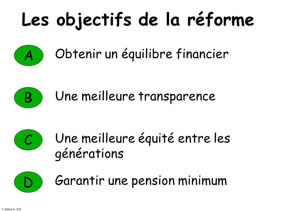 O. Settergren 2006 Les objectifs de la réforme Une meilleure transparence B Une meilleure équité entre les générations C Obtenir un équilibre financie