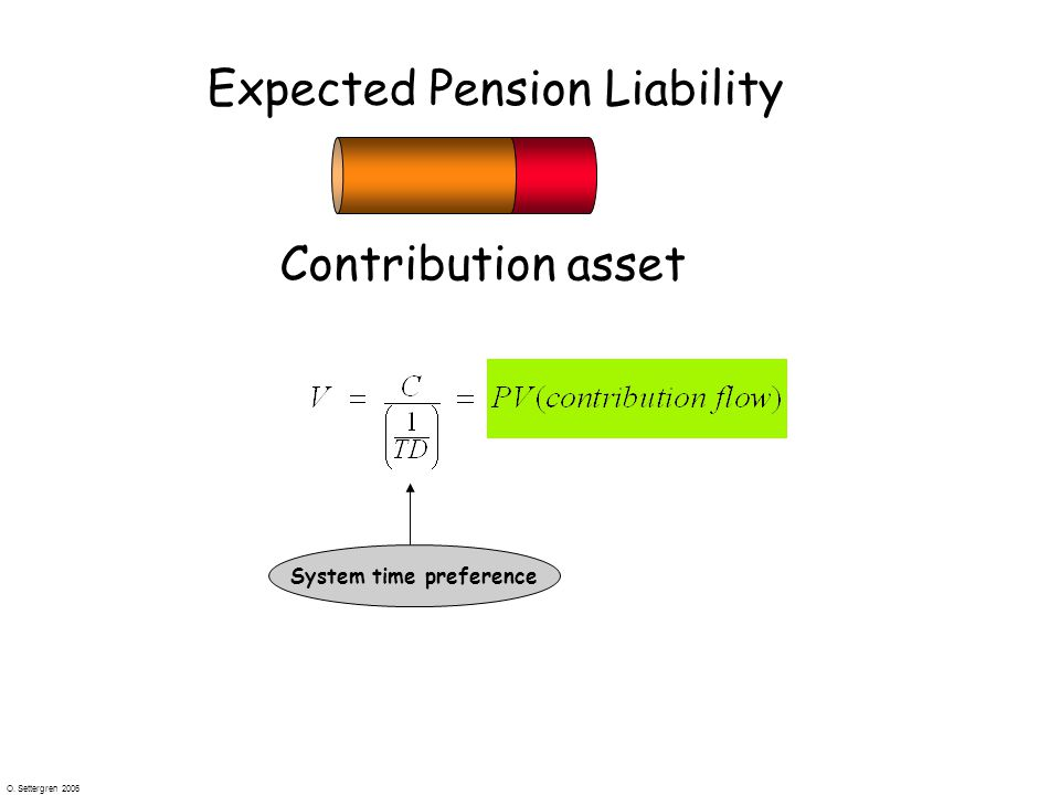 O. Settergren 2006 System time preference Contribution asset Expected Pension Liability