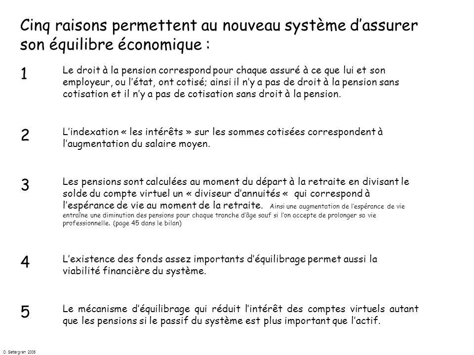 O. Settergren 2006 Cinq raisons permettent au nouveau système d'assurer son équilibre économique : Le droit à la pension correspond pour chaque assuré