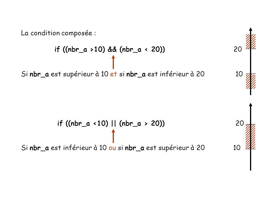 13 La condition composée : if ((nbr_a >10) && (nbr_a < 20)) 20 Si nbr_a est supérieur à 10 et si nbr_a est inférieur à 20 10 if ((nbr_a 20)) 20 Si nbr