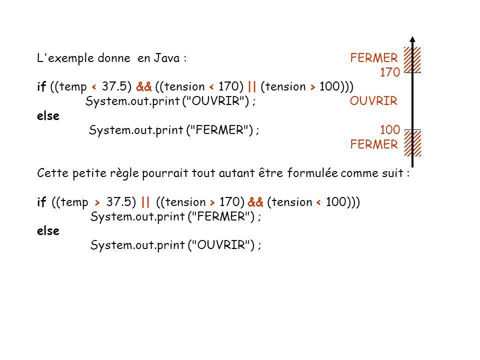 17 L'exemple donne en Java : FERMER 170 if ((temp 100))) System.out.print (