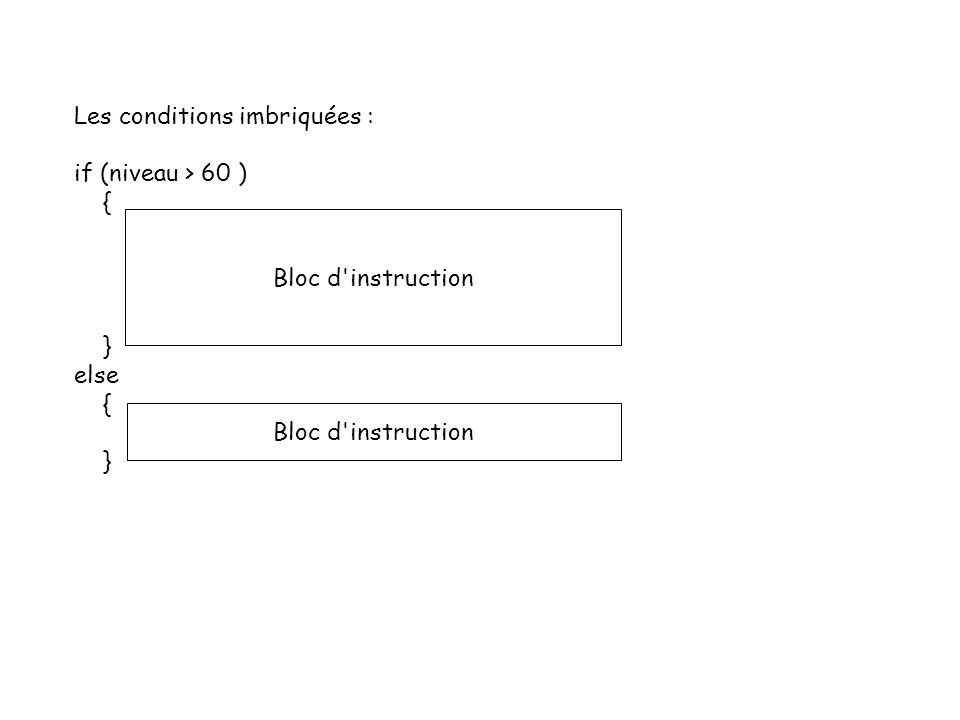 18 Les conditions imbriquées : if (niveau > 60 ) { } else { } Bloc d instruction