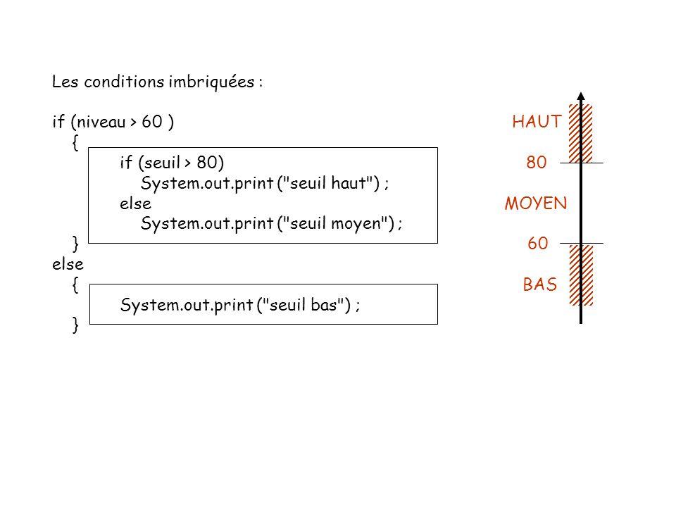 20 Les conditions imbriquées : if (niveau > 60 ) HAUT { if (seuil > 80) 80 System.out.print (