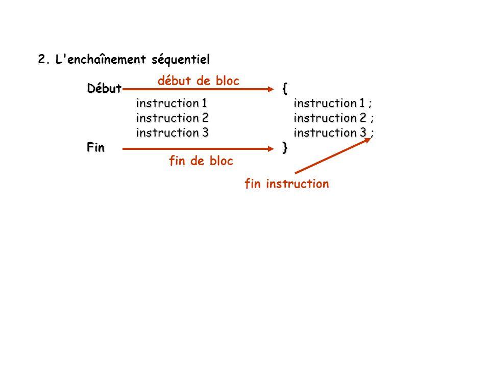 4 2. L'enchaînement séquentiel Début{ instruction 1 instruction 1 ; instruction 1 instruction 1 ; instruction 2 instruction 2 ; instruction 3 instruct
