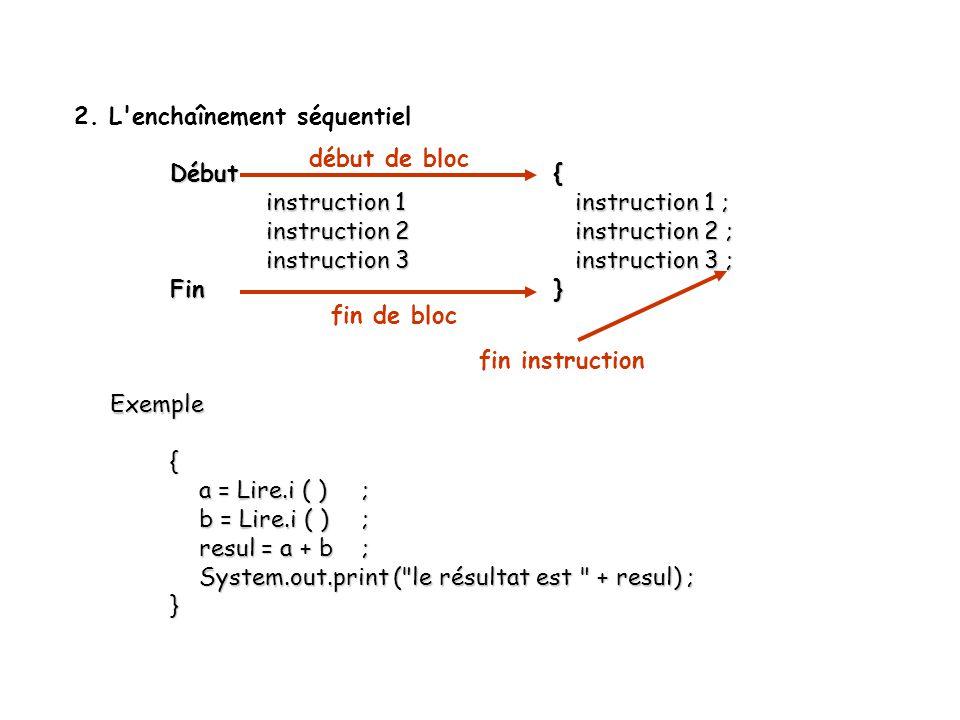 5 2. L'enchaînement séquentiel Début{ instruction 1 instruction 1 ; instruction 1 instruction 1 ; instruction 2 instruction 2 ; instruction 3 instruct