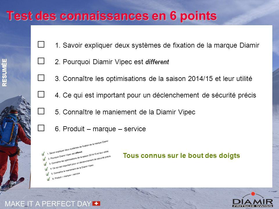 Test des connaissances en 6 points □ 1. Savoir expliquer deux systèmes de fixation de la marque Diamir □ 2. Pourquoi Diamir Vipec est different □ 3. C