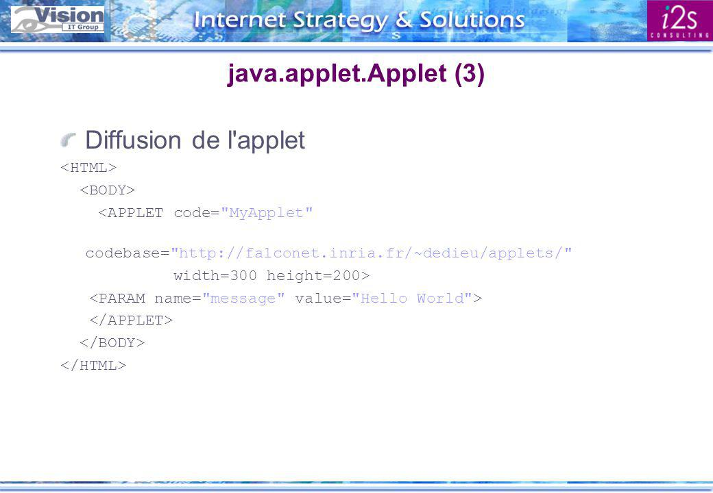 java.applet.Applet (4) Quelques methodes : String msg = this.getParameter( message ); this.showStatus( Applet en cours ); Image img = this.getImage(new URL( http://falconet/image.gif )); AppletContext ctxt = this.getAppletContext(); ctxt.showDocument(new URL( http://falconet/page.html ), frame );