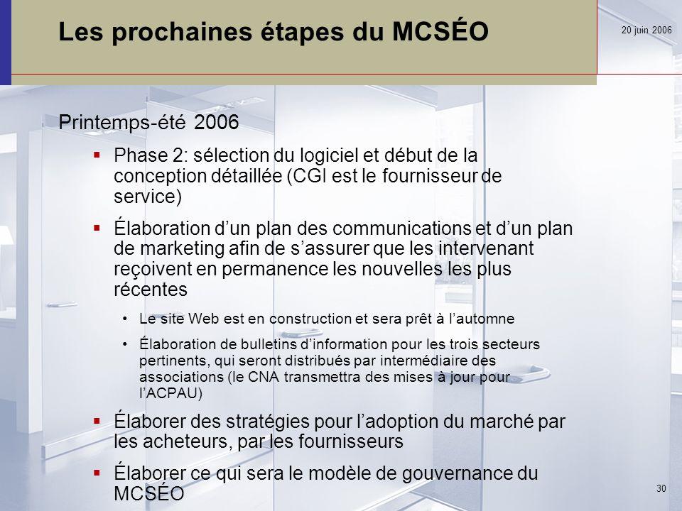 Les prochaines étapes du MCSÉO Printemps-été 2006  Phase 2: sélection du logiciel et début de la conception détaillée (CGI est le fournisseur de service)  Élaboration d'un plan des communications et d'un plan de marketing afin de s'assurer que les intervenant reçoivent en permanence les nouvelles les plus récentes Le site Web est en construction et sera prêt à l'automne Élaboration de bulletins d'information pour les trois secteurs pertinents, qui seront distribués par intermédiaire des associations (le CNA transmettra des mises à jour pour l'ACPAU)  Élaborer des stratégies pour l'adoption du marché par les acheteurs, par les fournisseurs  Élaborer ce qui sera le modèle de gouvernance du MCSÉO 20 juin 2006 30