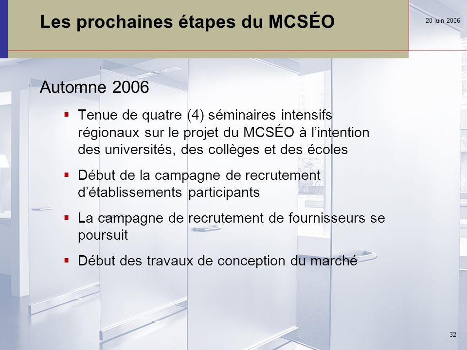 Les prochaines étapes du MCSÉO Automne 2006  Tenue de quatre (4) séminaires intensifs régionaux sur le projet du MCSÉO à l'intention des universités, des collèges et des écoles  Début de la campagne de recrutement d'établissements participants  La campagne de recrutement de fournisseurs se poursuit  Début des travaux de conception du marché 20 juin 2006 32