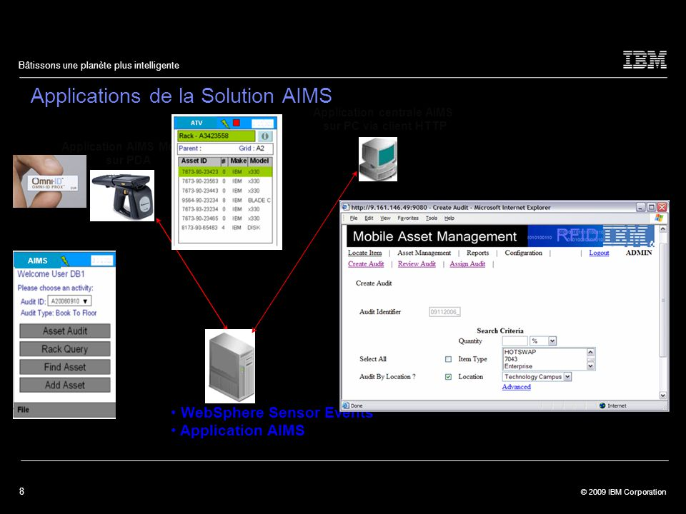 8 © 2009 IBM Corporation Bâtissons une planète plus intelligente Applications de la Solution AIMS Application AIMS Mobile sur PDA Application centrale AIMS sur PC via client HTTP WebSphere Sensor Events Application AIMS AIMS