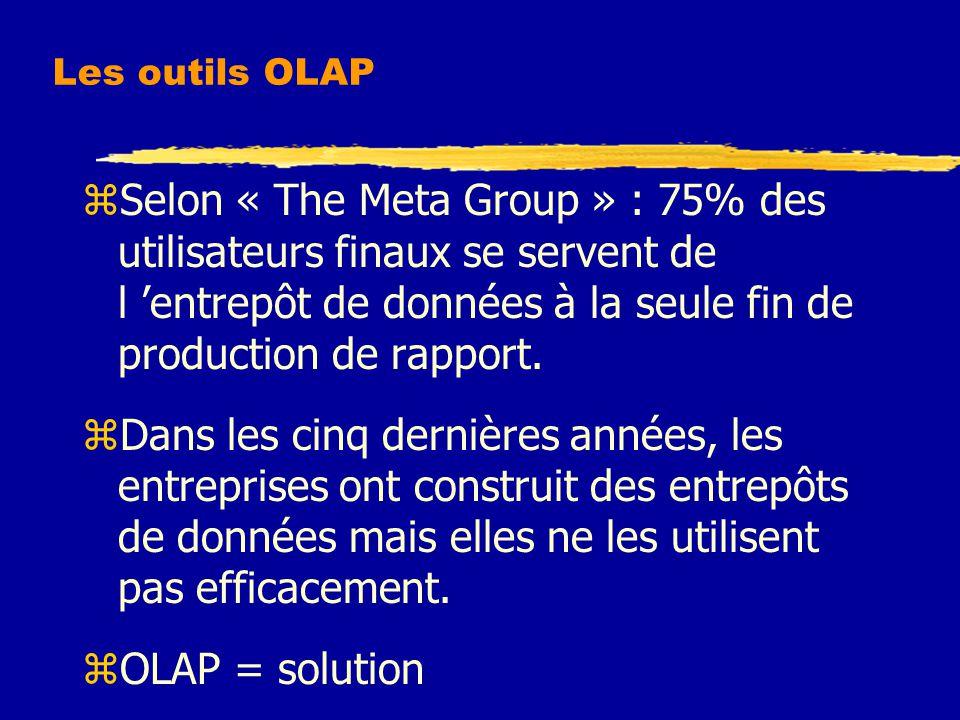 Les outils OLAP zSelon « The Meta Group » : 75% des utilisateurs finaux se servent de l 'entrepôt de données à la seule fin de production de rapport.