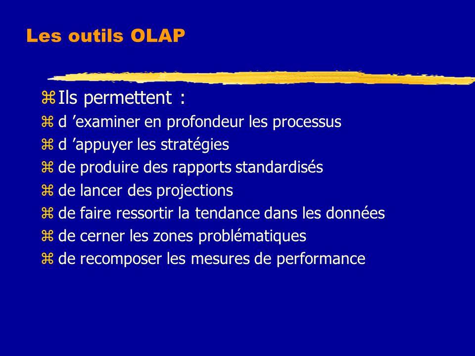 Les outils OLAP zIls permettent : zd 'examiner en profondeur les processus zd 'appuyer les stratégies zde produire des rapports standardisés zde lancer des projections zde faire ressortir la tendance dans les données zde cerner les zones problématiques zde recomposer les mesures de performance