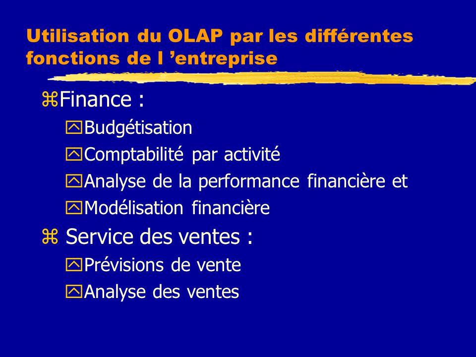 Utilisation du OLAP par les différentes fonctions de l 'entreprise zFinance : yBudgétisation yComptabilité par activité yAnalyse de la performance financière et yModélisation financière z Service des ventes : yPrévisions de vente yAnalyse des ventes