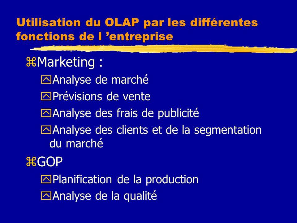 Utilisation du OLAP par les différentes fonctions de l 'entreprise zMarketing : yAnalyse de marché yPrévisions de vente yAnalyse des frais de publicité yAnalyse des clients et de la segmentation du marché zGOP yPlanification de la production yAnalyse de la qualité