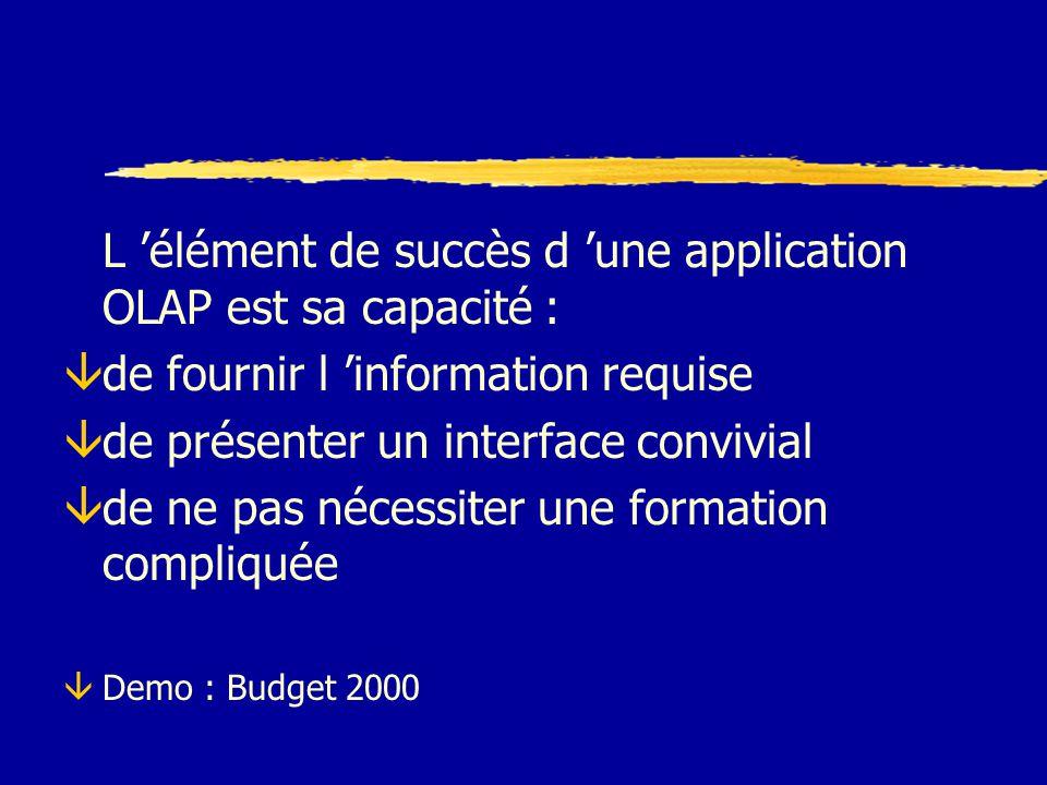 L 'élément de succès d 'une application OLAP est sa capacité : âde fournir l 'information requise âde présenter un interface convivial âde ne pas nécessiter une formation compliquée âDemo : Budget 2000