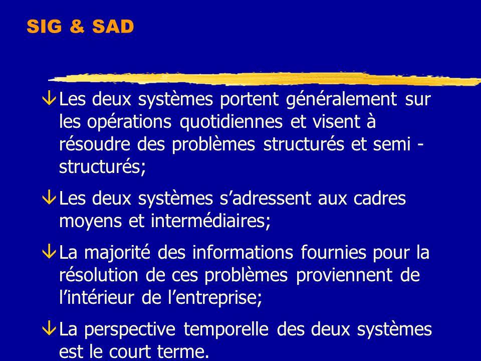 SIG & SAD âLes deux systèmes portent généralement sur les opérations quotidiennes et visent à résoudre des problèmes structurés et semi - structurés; âLes deux systèmes s'adressent aux cadres moyens et intermédiaires; âLa majorité des informations fournies pour la résolution de ces problèmes proviennent de l'intérieur de l'entreprise; âLa perspective temporelle des deux systèmes est le court terme.