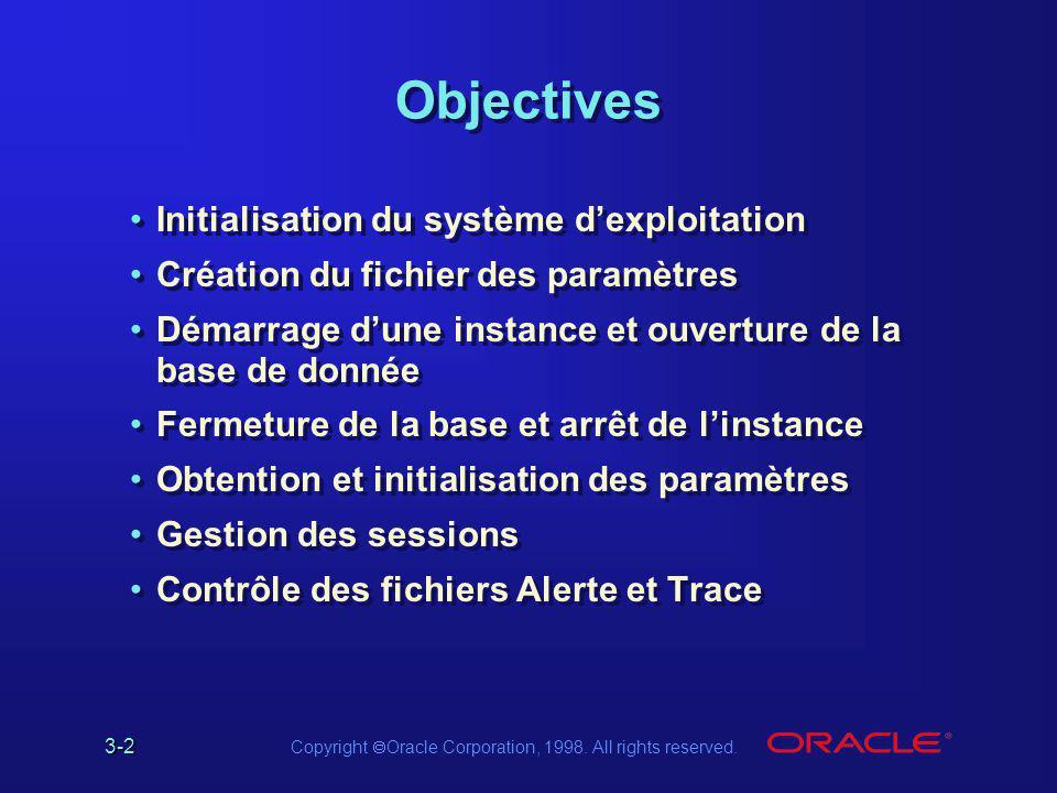 3-2 Copyright  Oracle Corporation, 1998. All rights reserved. Objectives Initialisation du système d'exploitation Création du fichier des paramètres