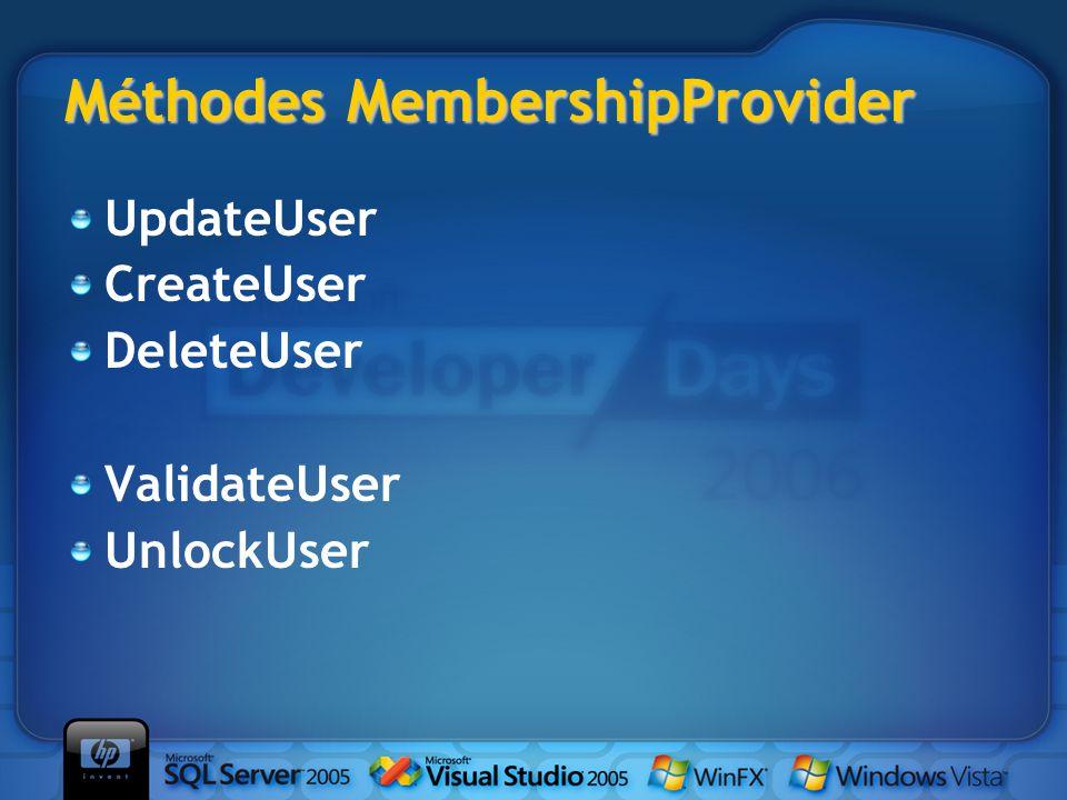Méthodes MembershipProvider UpdateUser CreateUser DeleteUser ValidateUser UnlockUser