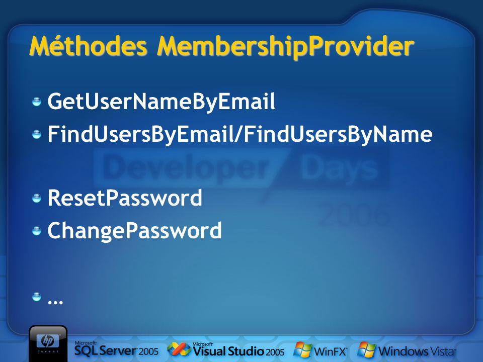 Méthodes MembershipProvider GetUserNameByEmail FindUsersByEmail/FindUsersByName ResetPassword ChangePassword …