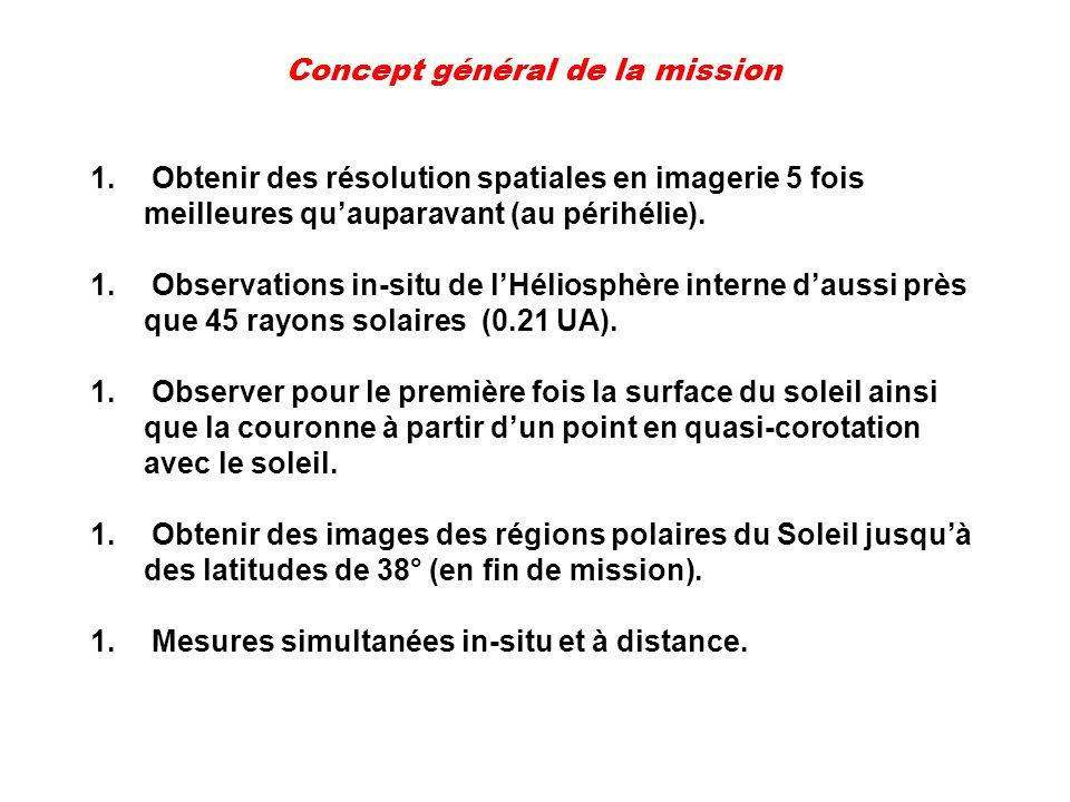 Concept général de la mission 1.