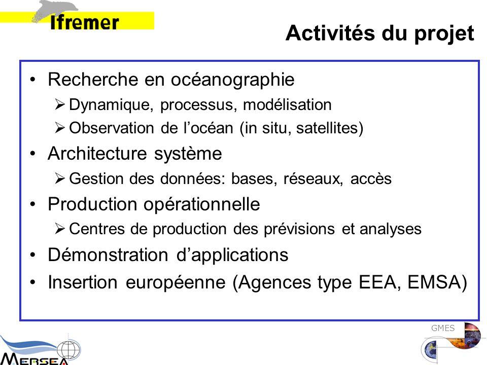 GMES Activités du projet Recherche en océanographie  Dynamique, processus, modélisation  Observation de l'océan (in situ, satellites) Architecture système  Gestion des données: bases, réseaux, accès Production opérationnelle  Centres de production des prévisions et analyses Démonstration d'applications Insertion européenne (Agences type EEA, EMSA)