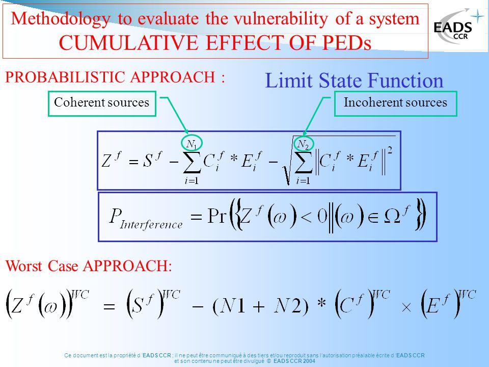 Ce document est la propriété d 'EADS CCR ; il ne peut être communiqué à des tiers et/ou reproduit sans l'autorisation préalable écrite d 'EADS CCR et son contenu ne peut être divulgué © EADS CCR 2004 Methodology to evaluate the vulnerability of a system CUMULATIVE EFFECT OF PEDs Limit State Function Coherent sourcesIncoherent sources PROBABILISTIC APPROACH : Worst Case APPROACH: