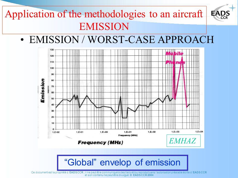 Ce document est la propriété d 'EADS CCR ; il ne peut être communiqué à des tiers et/ou reproduit sans l'autorisation préalable écrite d 'EADS CCR et son contenu ne peut être divulgué © EADS CCR 2004 EMISSION / WORST-CASE APPROACH Application of the methodologies to an aircraft EMISSION Global envelop of emission EMHAZ