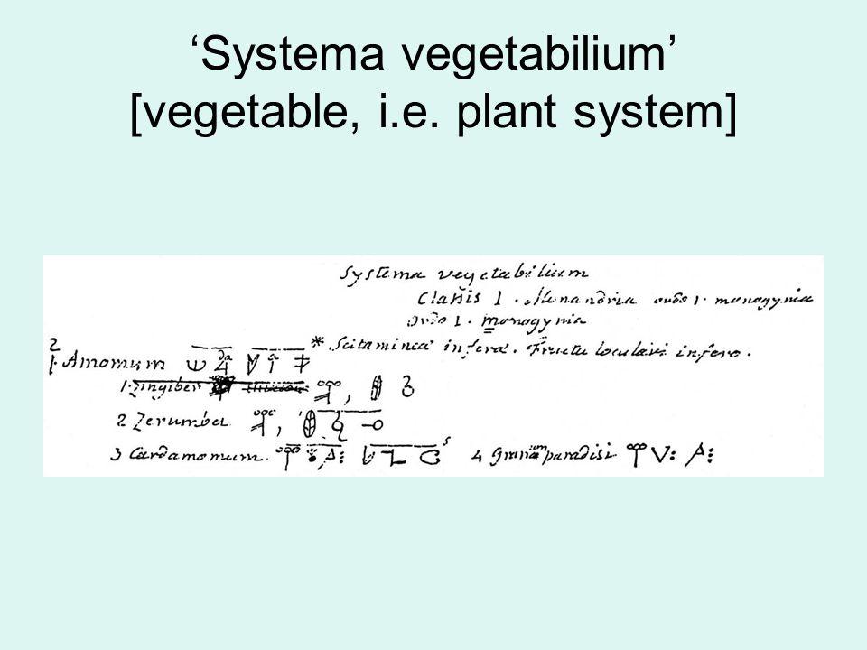 'Systema vegetabilium' [vegetable, i.e. plant system]