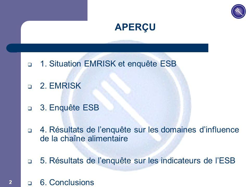 JPM 2 APERÇU  1.Situation EMRISK et enquête ESB  2.