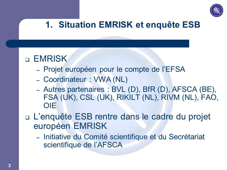 JPM 3 1.Situation EMRISK et enquête ESB  EMRISK – Projet européen pour le compte de l'EFSA – Coordinateur : VWA (NL) – Autres partenaires : BVL (D), BfR (D), AFSCA (BE), FSA (UK), CSL (UK), RIKILT (NL), RIVM (NL), FAO, OIE  L'enquête ESB rentre dans le cadre du projet européen EMRISK – Initiative du Comité scientifique et du Secrétariat scientifique de l'AFSCA