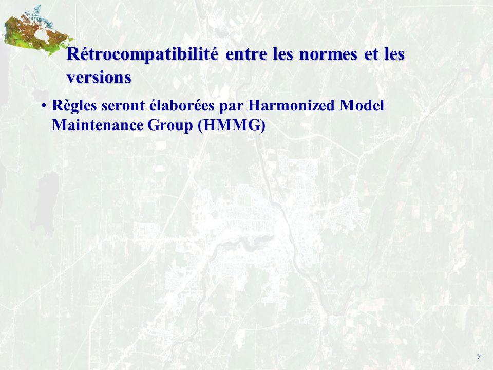 7 Rétrocompatibilité entre les normes et les versions Règles seront élaborées par Harmonized Model Maintenance Group (HMMG)