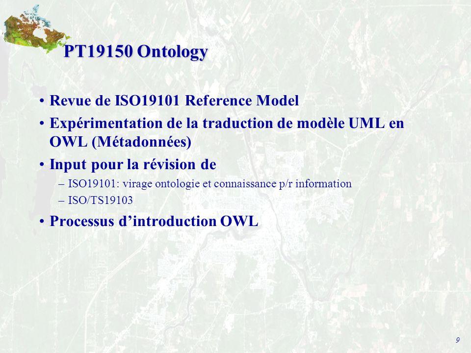 9 PT19150 Ontology Revue de ISO19101 Reference Model Expérimentation de la traduction de modèle UML en OWL (Métadonnées) Input pour la révision de –ISO19101: virage ontologie et connaissance p/r information –ISO/TS19103 Processus d'introduction OWL