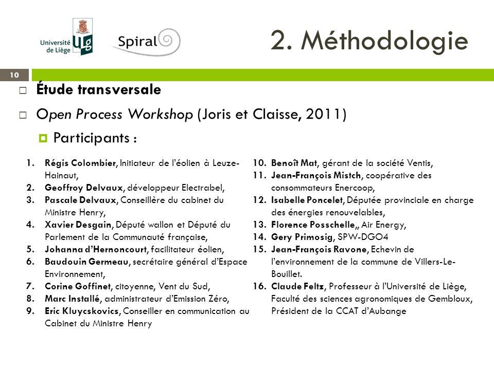 2. Méthodologie 10  Étude transversale  Open Process Workshop (Joris et Claisse, 2011)  Participants : 1.Régis Colombier, Initiateur de l'éolien à